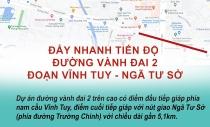 Hà Nội: Đẩy nhanh tiến độ đường vành đai 2 trên cao, đoạn Ngã Tư Sở - Vĩnh Tuy