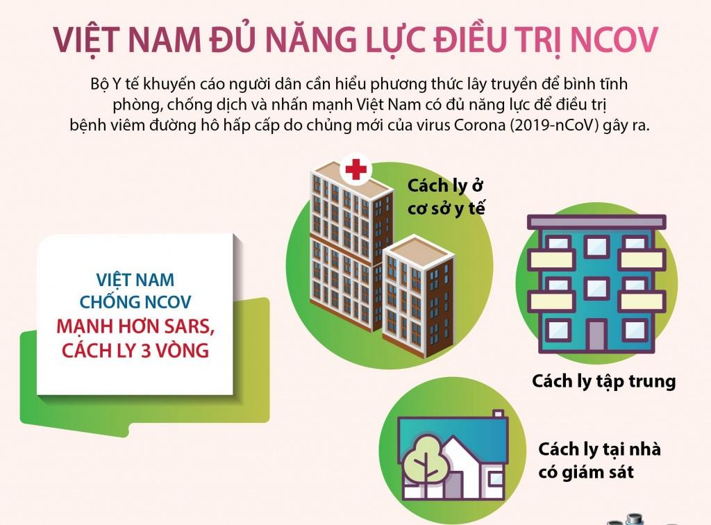 Việt Nam có đủ năng lực để điều trị dịch bệnh nCoV