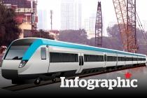 Chi tiết về 2 tuyến đường sắt 100 nghìn tỉ Hà Nội đề xuất xây dựng