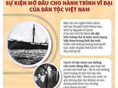 Sự kiện mở đầu cho hành trình vĩ đại của dân tộc Việt Nam