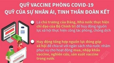 Quỹ vaccine COVID-19 là quỹ của sự nhân ái, đoàn kết