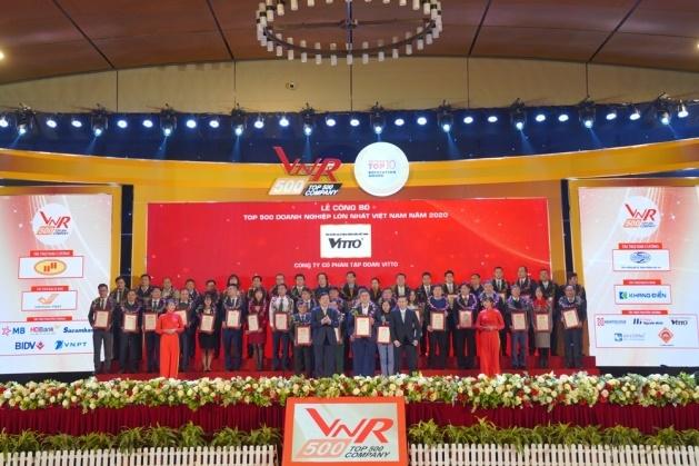 Tập đoàn Vitto: Thương hiệu gạch men ốp lát hàng đầu Việt Nam