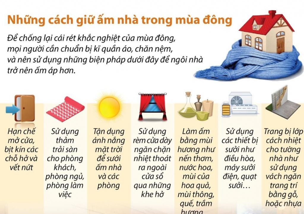 Những cách giữ ấm nhà trong mùa Đông giá rét