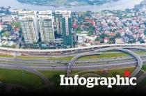 Hai phương án xây dựng 7 vùng kinh tế - xã hội giai đoạn 2021-2030