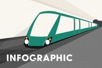 Metro số 2 Bến Thành - Tham Lương đi qua những đâu?