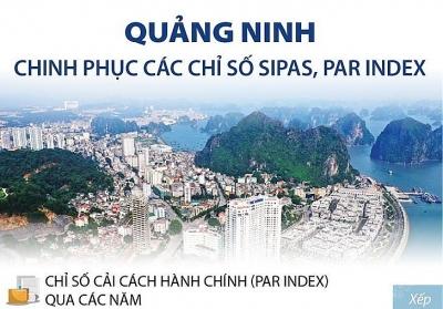 Quảng Ninh chinh phục các chỉ số cải cách hành chính