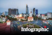 Hạ tầng giao thông TPHCM 10 năm tới sẽ hiện đại cỡ nào?