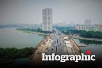 Chi tiết 5 dự án giao thông trọng điểm của Hà Nội sắp hoàn thành