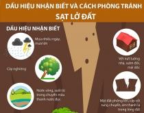 Sạt lở đất: Dấu hiệu nhận biết và cách phòng tránh