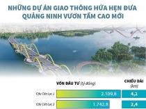 Dự án giao thông hứa hẹn đưa Quảng Ninh vươn tầm cao